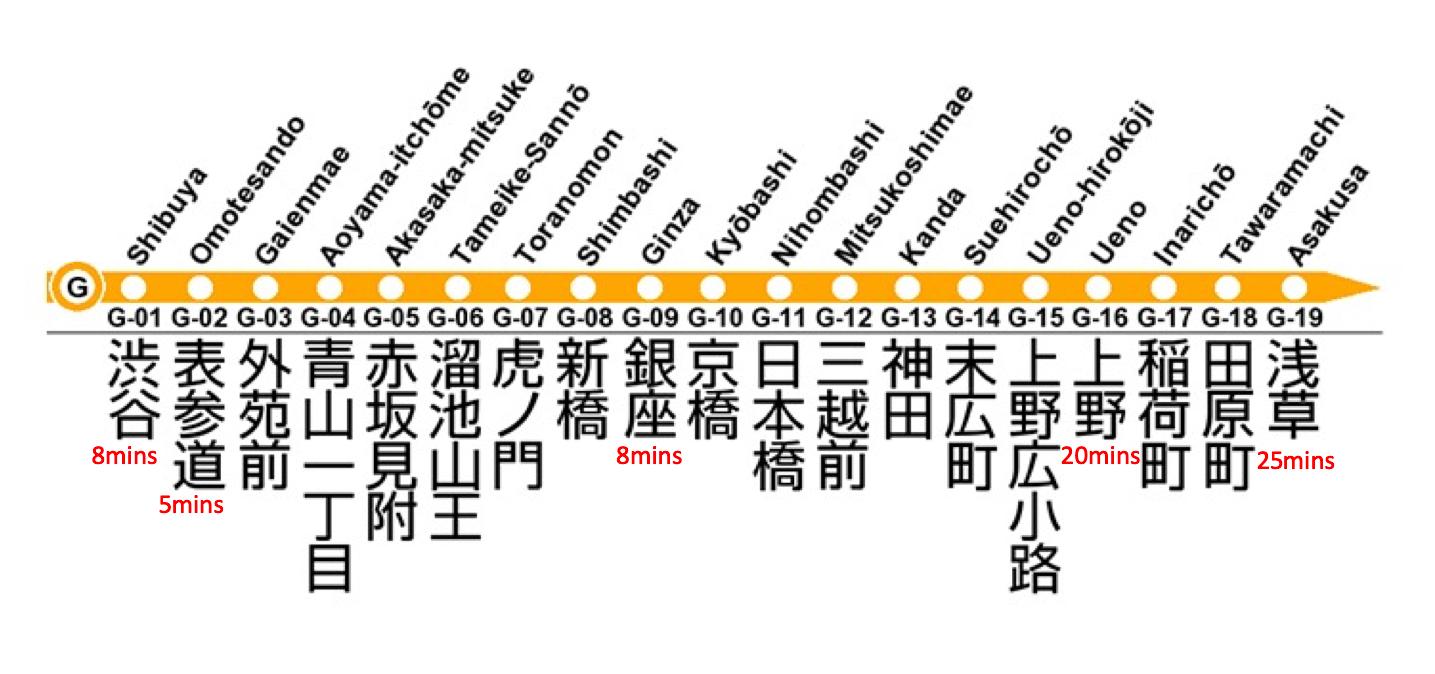 Akasaka Residence 502